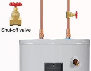 Hot water heaters and boiler valves
